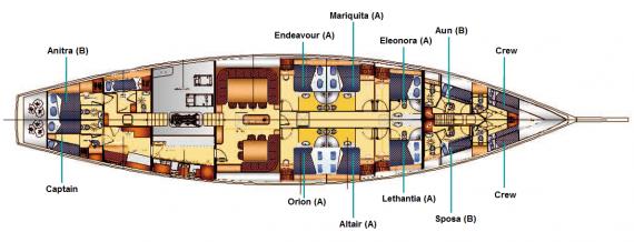 Kairos deck plan