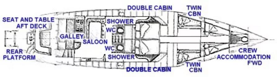 Zuza Deck plan